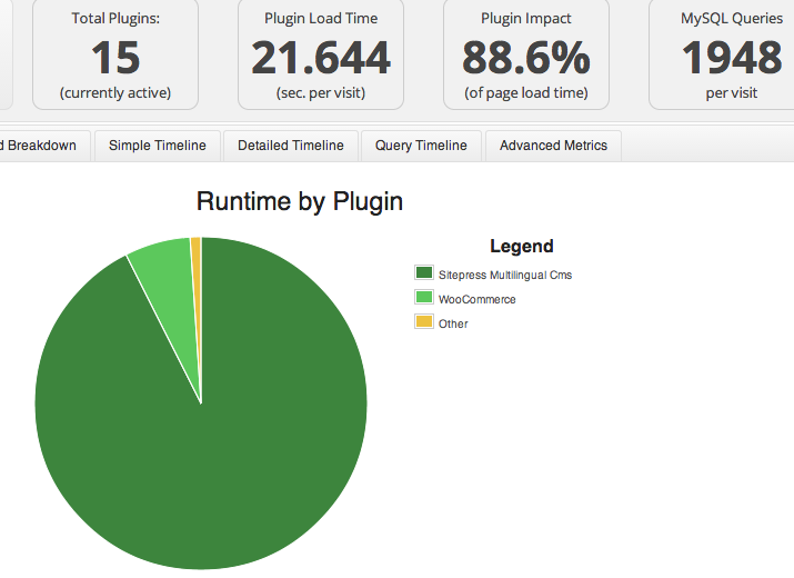 WordPress Plugin Performance Profiler 4