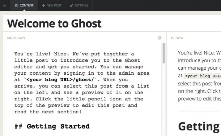 El Editor de texto de Ghost