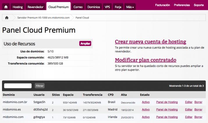 Panel Cloud Premium