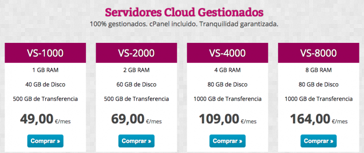 Servidores Cloud Premium