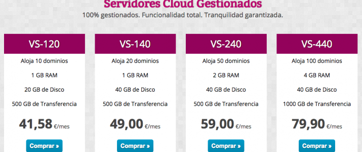 Nuevos planes Cloud Premium